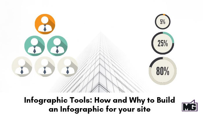 Infographic-Tools_-How-and-Why-to-Build-an-Infographic-for-your-site-700