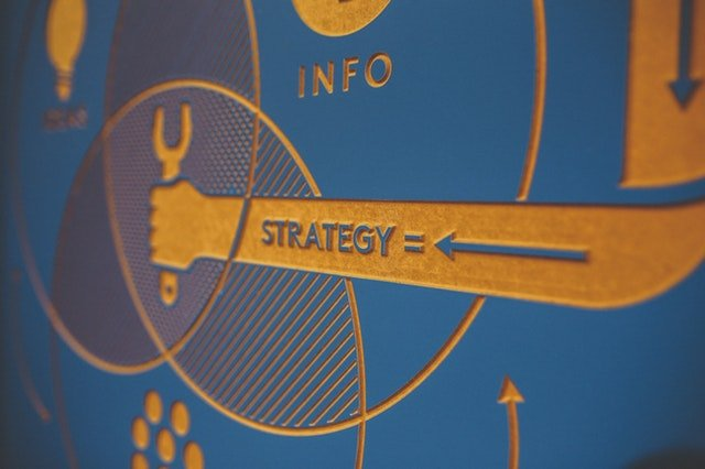 Marketing Methods To Help You Build A Strong Marketing Strategy