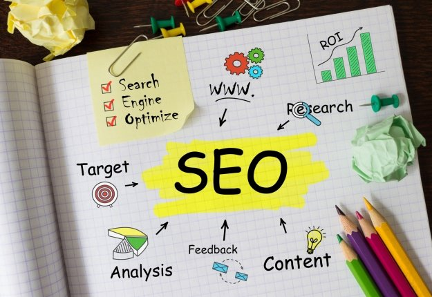 6 Examples of SEO Done Right (And How to Beat Them)