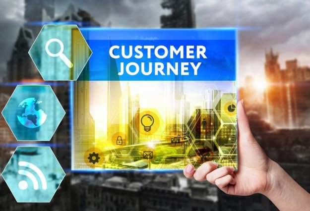 How to Create a Customer Journey Map in 7 Steps
