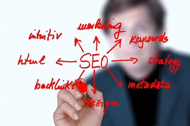 Why Is It Important to Hire an ROI Focused SEO Agency