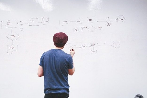 Real-Time Collaboration Through Online Whiteboards-4 Advantages