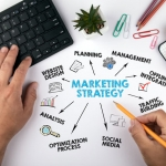 How COVID 19 Has Affected Online Marketing