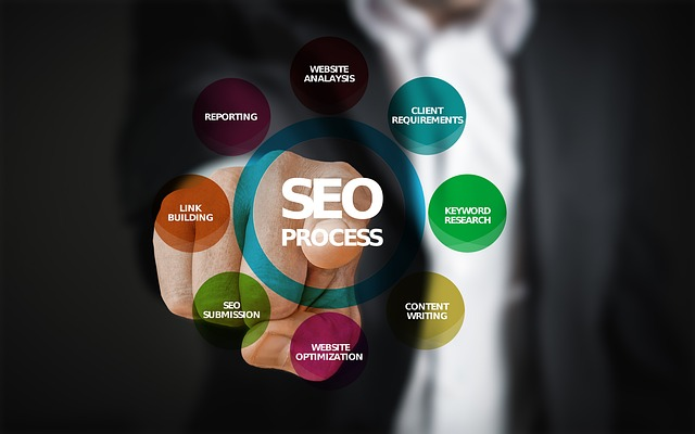 how to best optimise your website
