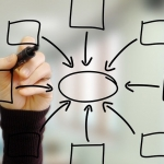 Why System Integration Is Important for Businesses