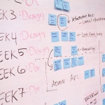 Top Metrics to Monitor for Your Startup