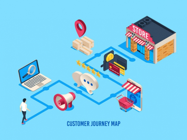 4 Reasons To Analyze Your Customer Journey