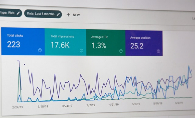 The Hottest SEO Trends of 2021