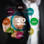 5 Reasons Why You Need SEO in 2021