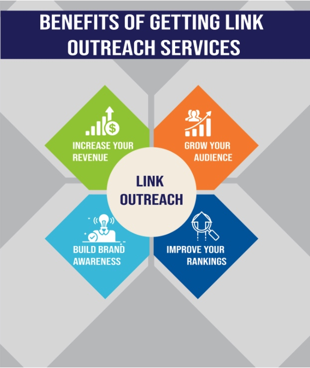 Link Outreach Services Can Help Your Site Grow