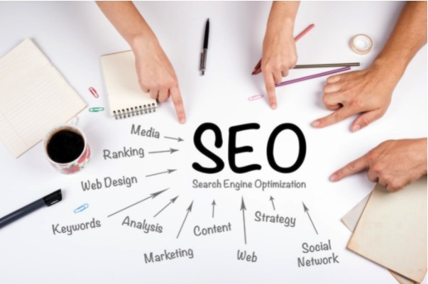 SEO for Businesses The Complete Beginner's Guide