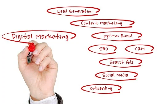 Marketing Solutions For All Businesses- Small Ones As Well As Big Ones
