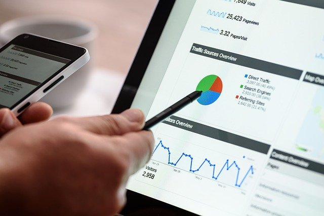 Research These Aspects of Digital Marketing